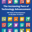 The Increasing Pace of Technology Advancement