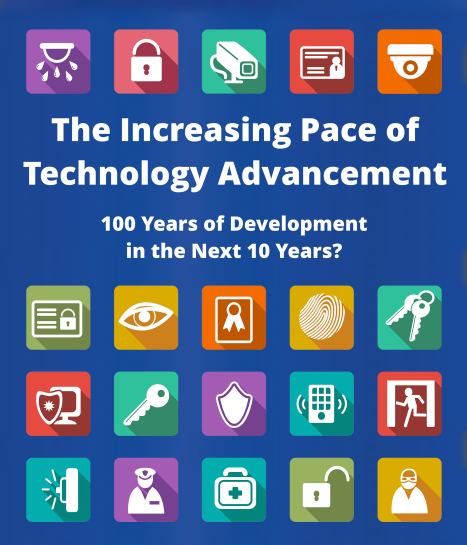 The Increasing Pace Of Technology Advancement Rbcs Ray