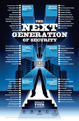 Small Image of Next Generation of The Security Poster
