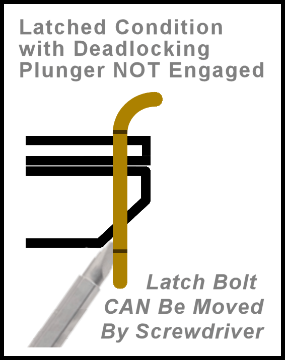 The Deadlocking Plunger Weakness Rbcs Ray Bernard