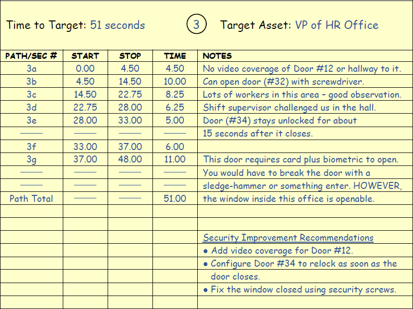 example-completed-path-time-record-page